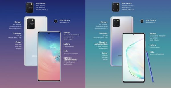 Samsung Adds Galaxy S10 Lite and Note 10 as Lower Cost Variants in S10 Series
